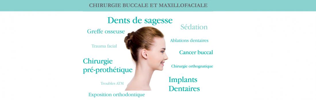 Confondez-vous votre chirurgien dentiste avec votre chirurgien buccal?